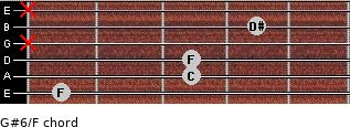 G#6/F for guitar on frets 1, 3, 3, x, 4, x