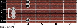 G#6(add9) for guitar on frets 4, 3, 3, 3, 4, 4