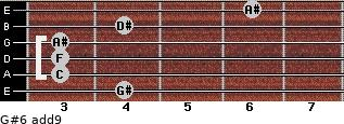 G#6(add9) for guitar on frets 4, 3, 3, 3, 4, 6