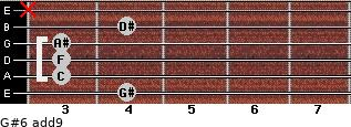 G#6(add9) for guitar on frets 4, 3, 3, 3, 4, x