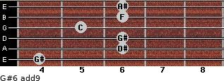 G#6(add9) for guitar on frets 4, 6, 6, 5, 6, 6
