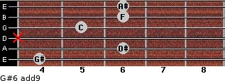 G#6(add9) for guitar on frets 4, 6, x, 5, 6, 6