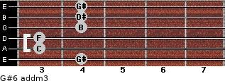 G#6 add(m3) for guitar on frets 4, 3, 3, 4, 4, 4