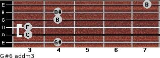 G#6 add(m3) for guitar on frets 4, 3, 3, 4, 4, 7