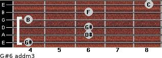 G#6 add(m3) for guitar on frets 4, 6, 6, 4, 6, 8