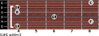 G#6 add(m3) for guitar on frets 4, 8, 6, 4, 4, 8