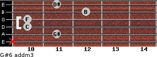 G#6 add(m3) for guitar on frets x, 11, 10, 10, 12, 11
