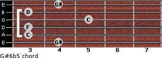 G#6b5 for guitar on frets 4, 3, 3, 5, 3, 4