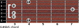 G#6b5 for guitar on frets 4, 3, 3, 7, 3, 4
