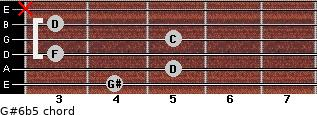 G#6b5 for guitar on frets 4, 5, 3, 5, 3, x