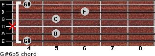 G#6b5 for guitar on frets 4, 5, x, 5, 6, 4