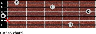 G#6b5 for guitar on frets 4, x, 0, 5, 3, 1