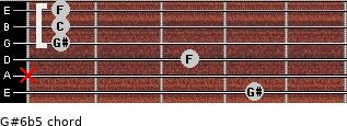 G#6b5 for guitar on frets 4, x, 3, 1, 1, 1
