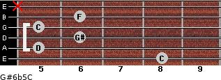 G#6b5/C for guitar on frets 8, 5, 6, 5, 6, x