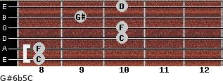 G#6b5/C for guitar on frets 8, 8, 10, 10, 9, 10