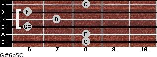 G#6b5/C for guitar on frets 8, 8, 6, 7, 6, 8