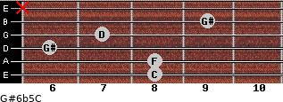 G#6b5/C for guitar on frets 8, 8, 6, 7, 9, x