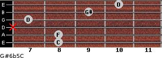G#6b5/C for guitar on frets 8, 8, x, 7, 9, 10