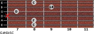 G#6b5/C for guitar on frets 8, 8, x, 7, 9, 8
