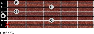G#6b5/C for guitar on frets x, 3, 0, 1, 3, 1