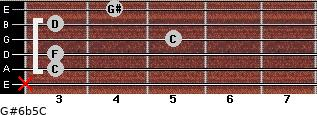 G#6b5/C for guitar on frets x, 3, 3, 5, 3, 4
