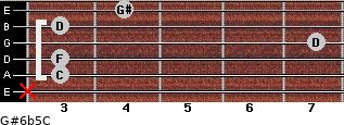 G#6b5/C for guitar on frets x, 3, 3, 7, 3, 4