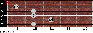 G#6b5/D for guitar on frets 10, 11, 10, 10, 9, x