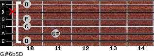 G#6b5/D for guitar on frets 10, 11, 10, 10, x, 10