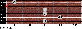 G#6b5/D for guitar on frets 10, 11, 10, 10, x, 8