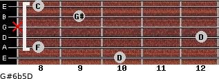G#6b5/D for guitar on frets 10, 8, 12, x, 9, 8