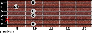 G#6b5/D for guitar on frets 10, x, 10, 10, 9, 10