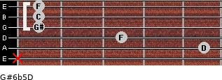 G#6b5/D for guitar on frets x, 5, 3, 1, 1, 1