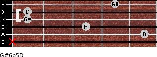 G#6b5/D for guitar on frets x, 5, 3, 1, 1, 4