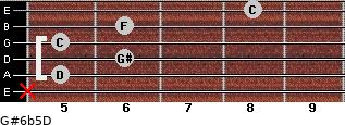 G#6b5/D for guitar on frets x, 5, 6, 5, 6, 8