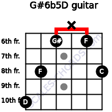 G#6b5/D for guitar on frets 10, 8, 6, x, 6, 8