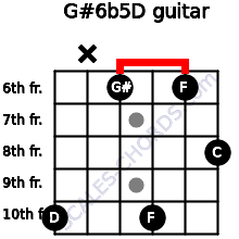 G#6b5/D for guitar on frets 10, x, 6, 10, 6, 8