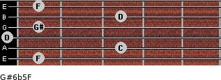G#6b5/F for guitar on frets 1, 3, 0, 1, 3, 1