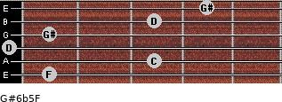 G#6b5/F for guitar on frets 1, 3, 0, 1, 3, 4