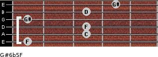 G#6b5/F for guitar on frets 1, 3, 3, 1, 3, 4