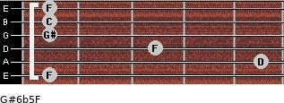 G#6b5/F for guitar on frets 1, 5, 3, 1, 1, 1