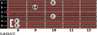 G#6b5/C for guitar on frets 8, 8, 10, x, 9, 10