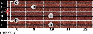 G#6b5/D for guitar on frets 10, 8, 10, x, 9, 8