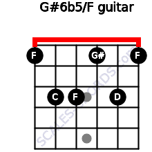 G#6b5/F for guitar on frets 1, 3, 3, 1, 3, 1