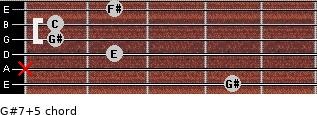 G#7(+5) for guitar on frets 4, x, 2, 1, 1, 2