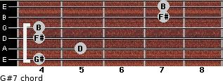 G#º7 for guitar on frets 4, 5, 4, 4, 7, 7