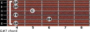 G#7 for guitar on frets 4, 6, 4, 5, 4, 4
