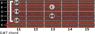G#7 for guitar on frets x, 11, 13, 11, 13, 11