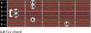 G#-7/11 for guitar on frets 4, 2, 1, 1, 2, 2