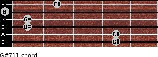 G#-7/11 for guitar on frets 4, 4, 1, 1, 0, 2