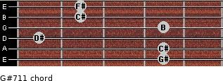 G#-7/11 for guitar on frets 4, 4, 1, 4, 2, 2